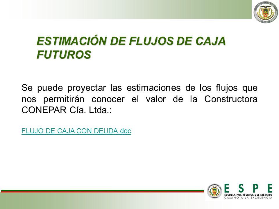 ESTIMACIÓN DE FLUJOS DE CAJA FUTUROS Se puede proyectar las estimaciones de los flujos que nos permitirán conocer el valor de la Constructora CONEPAR