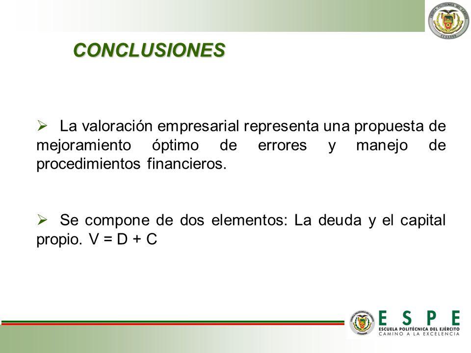 CONCLUSIONES La valoración empresarial representa una propuesta de mejoramiento óptimo de errores y manejo de procedimientos financieros. Se compone d