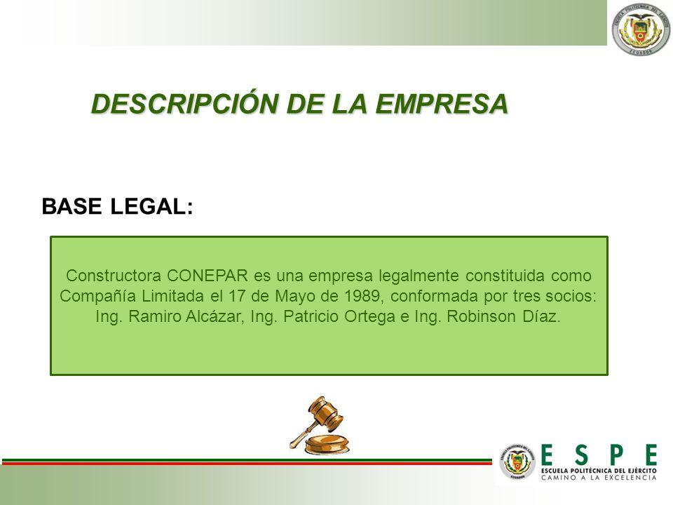 DESCRIPCIÓN DE LA EMPRESA DESCRIPCIÓN DE LA EMPRESA BASE LEGAL: Constructora CONEPAR es una empresa legalmente constituida como Compañía Limitada el 1
