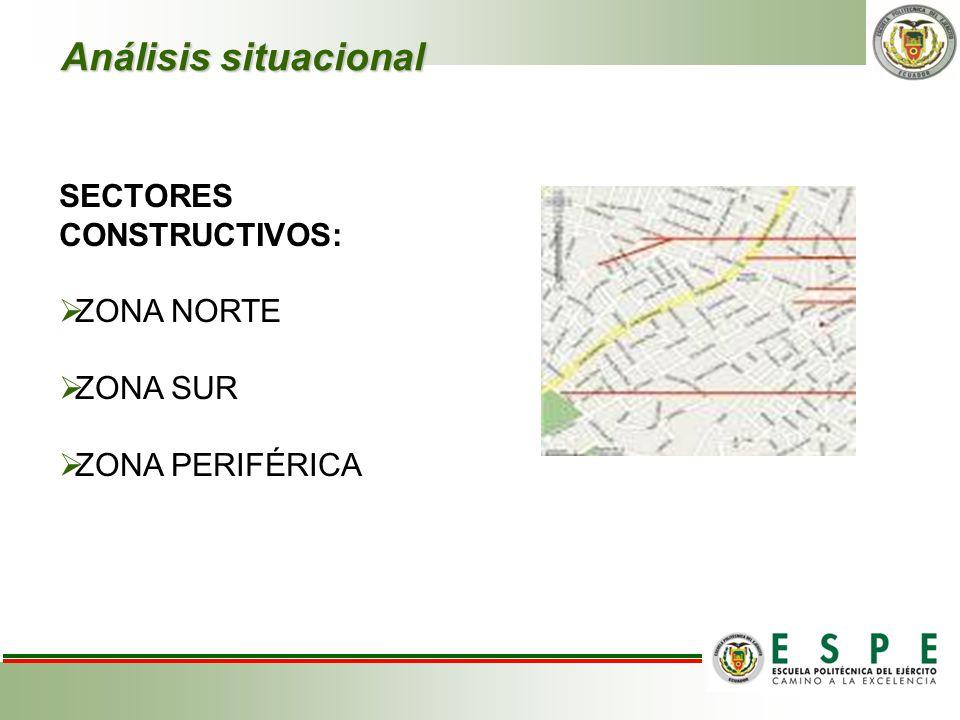 Análisis situacional SECTORES CONSTRUCTIVOS: ZONA NORTE ZONA SUR ZONA PERIFÉRICA