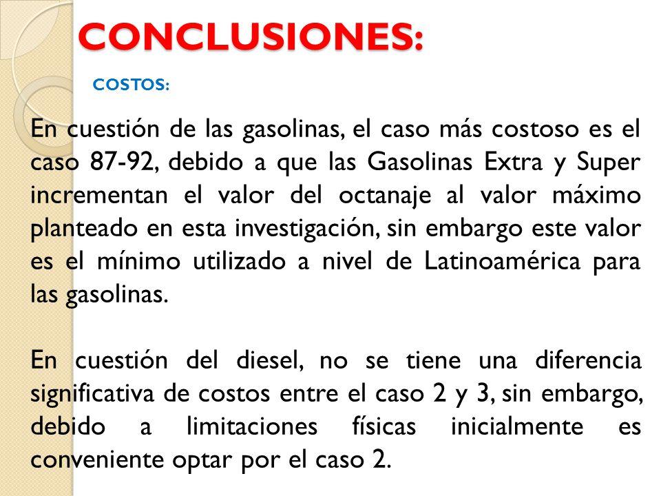 CONCLUSIONES: En cuestión de las gasolinas, el caso más costoso es el caso 87-92, debido a que las Gasolinas Extra y Super incrementan el valor del oc
