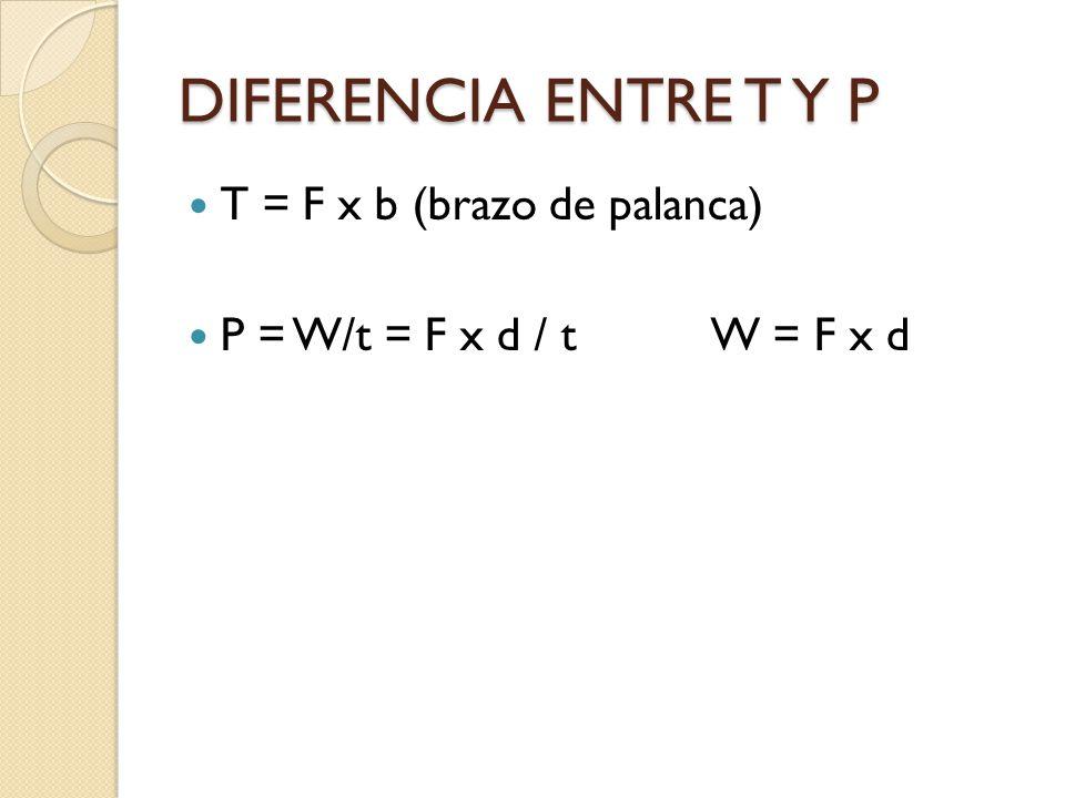 DIFERENCIA ENTRE T Y P T = F x b (brazo de palanca) P = W/t = F x d / tW = F x d