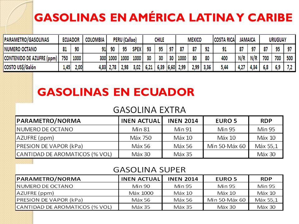 GASOLINAS EN AMÉRICA LATINA Y CARIBE GASOLINAS EN ECUADOR