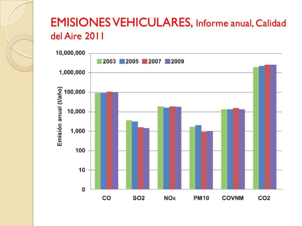 CONCLUSIONES: En cuestión de las gasolinas, el caso más costoso es el caso 87-92, debido a que las Gasolinas Extra y Super incrementan el valor del octanaje al valor máximo planteado en esta investigación, sin embargo este valor es el mínimo utilizado a nivel de Latinoamérica para las gasolinas.