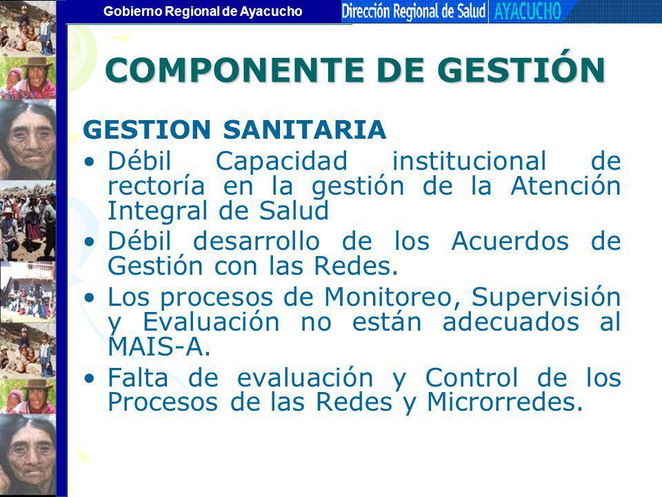 Gobierno Regional de Ayacucho COMPONENTE DE GESTIÓN GESTION SANITARIA Débil Capacidad institucional de rectoría en la gestión de la Atención Integral