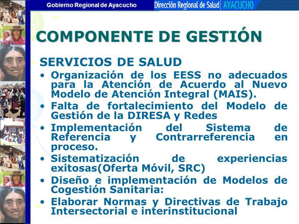Gobierno Regional de Ayacucho COMPONENTE DE GESTIÓN SERVICIOS DE SALUD Organización de los EESS no adecuados para la Atención de Acuerdo al Nuevo Mode