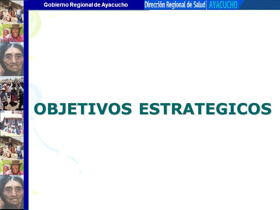 Gobierno Regional de Ayacucho OBJETIVOS ESTRATEGICOS