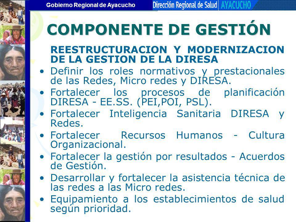 Gobierno Regional de Ayacucho COMPONENTE DE GESTIÓN REESTRUCTURACION Y MODERNIZACION DE LA GESTION DE LA DIRESA Definir los roles normativos y prestac