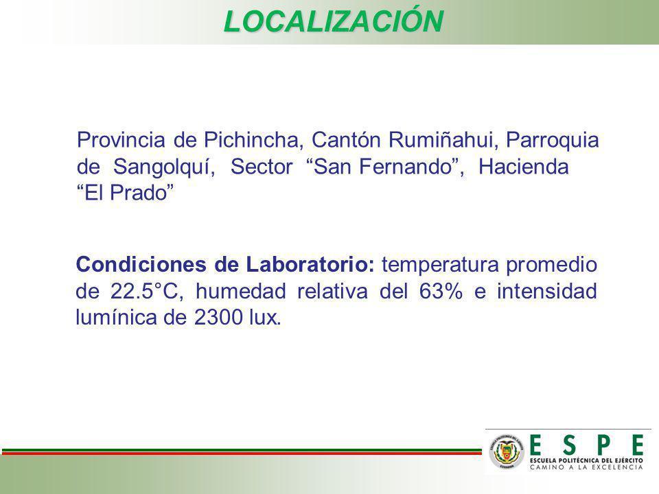 LOCALIZACIÓN Condiciones de Laboratorio: temperatura promedio de 22.5°C, humedad relativa del 63% e intensidad lumínica de 2300 lux. Provincia de Pich