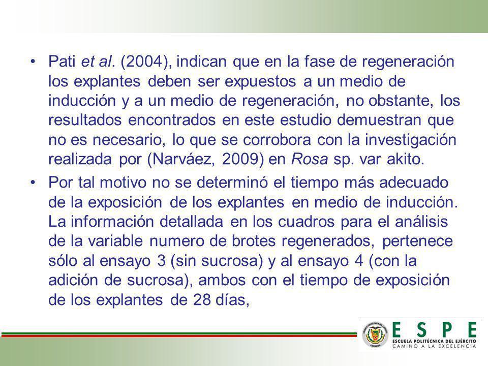 Pati et al. (2004), indican que en la fase de regeneración los explantes deben ser expuestos a un medio de inducción y a un medio de regeneración, no