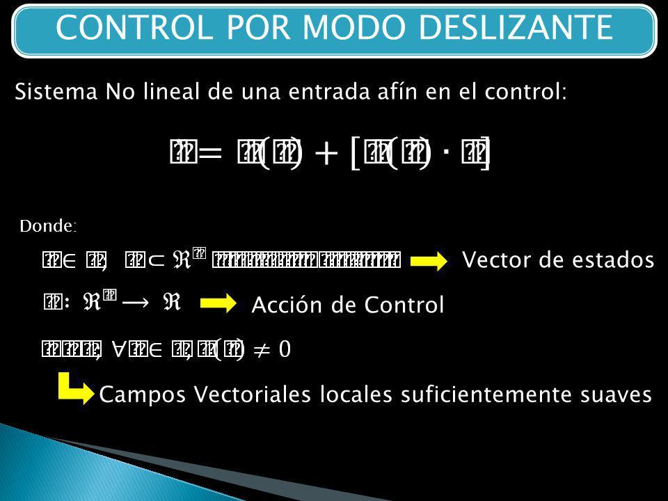 Donde: Vector de estados Acción de Control Campos Vectoriales locales suficientemente suaves Sistema No lineal de una entrada afín en el control: