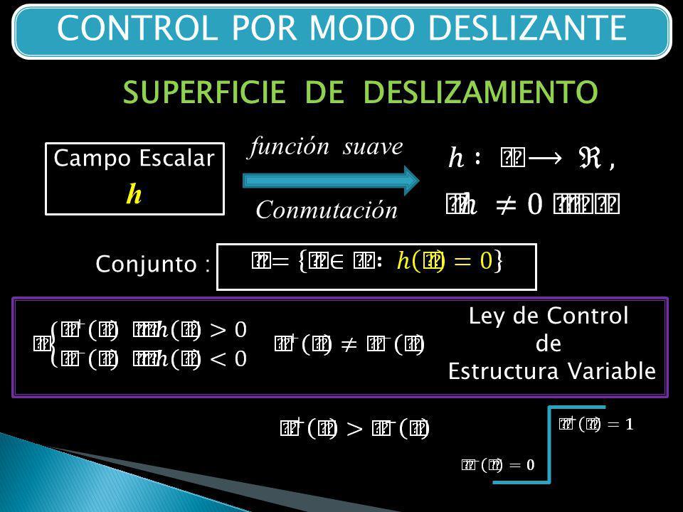 CONTROL POR MODO DESLIZANTE SUPERFICIE DE DESLIZAMIENTO Campo Escalar h función suave Conmutación Conjunto : Ley de Control de Estructura Variable