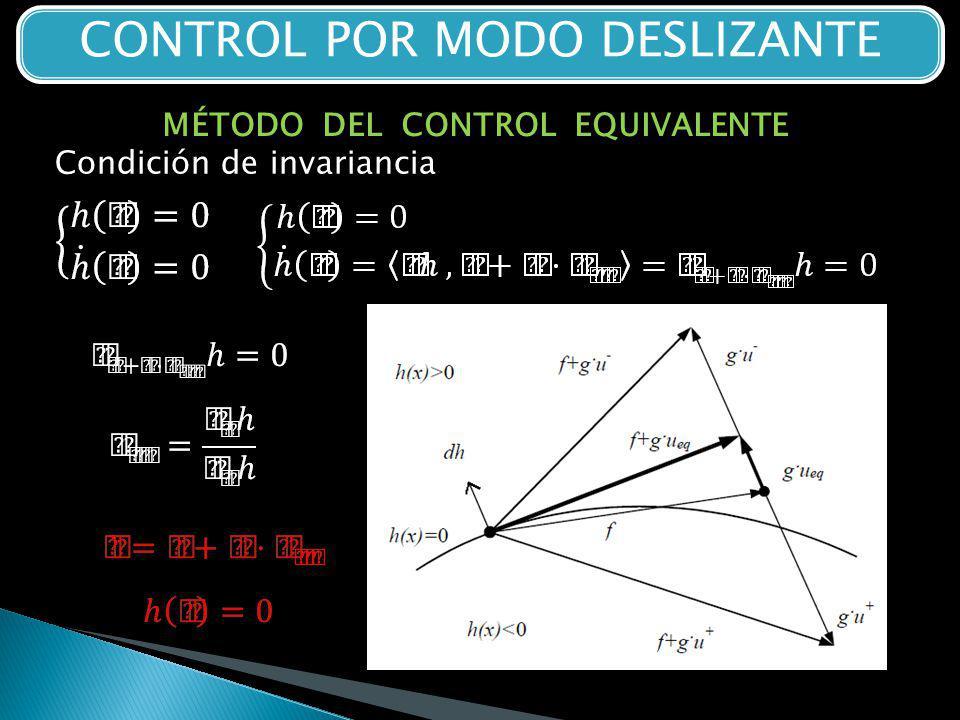 CONTROL POR MODO DESLIZANTE MÉTODO DEL CONTROL EQUIVALENTE Condición de invariancia