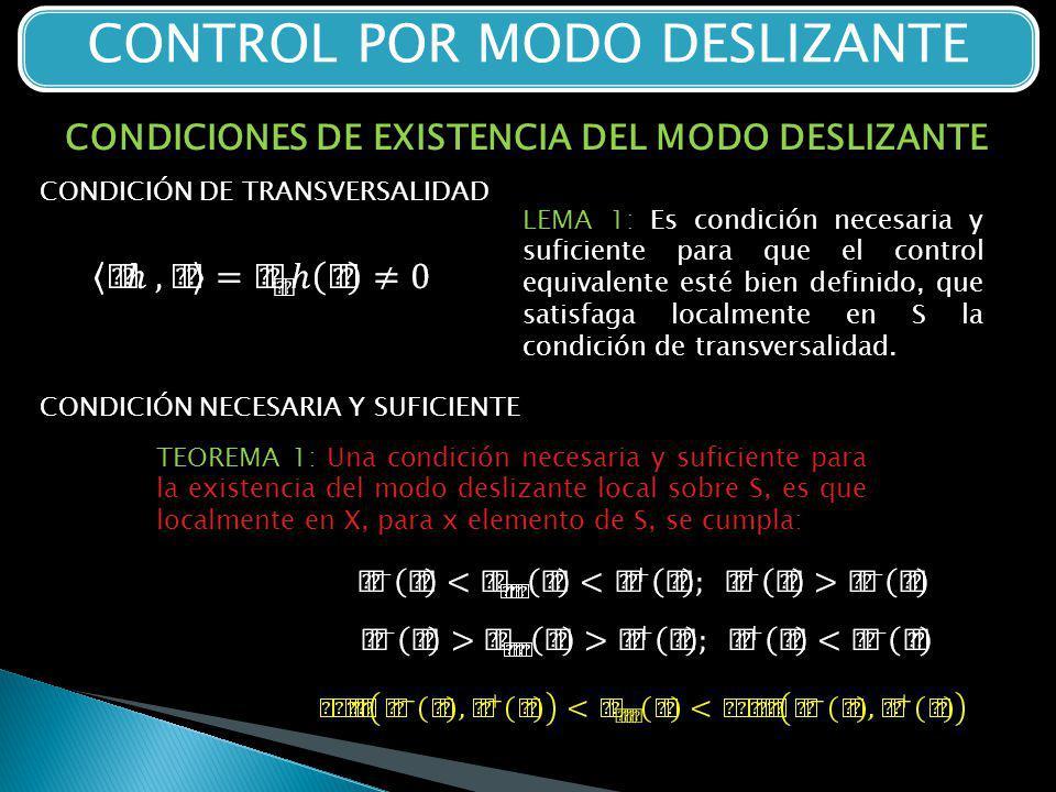 CONTROL POR MODO DESLIZANTE CONDICIONES DE EXISTENCIA DEL MODO DESLIZANTE LEMA 1: Es condición necesaria y suficiente para que el control equivalente esté bien definido, que satisfaga localmente en S la condición de transversalidad.