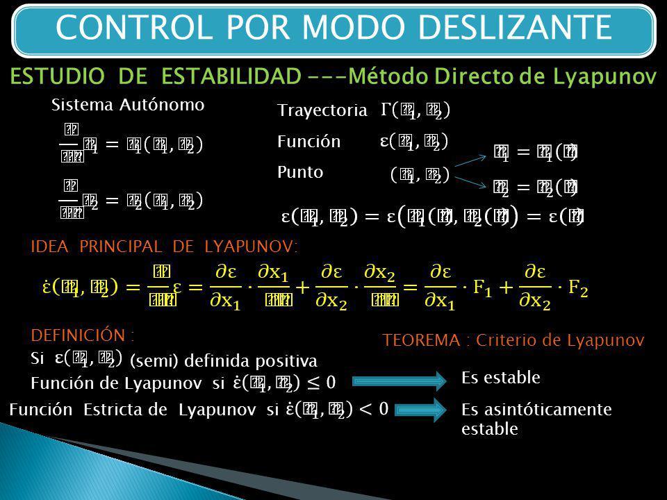 CONTROL POR MODO DESLIZANTE ESTUDIO DE ESTABILIDAD ---Método Directo de Lyapunov IDEA PRINCIPAL DE LYAPUNOV: Sistema Autónomo Trayectoria Función Punto DEFINICIÓN : Si (semi) definida positiva Función de Lyapunov si Función Estricta de Lyapunov si TEOREMA : Criterio de Lyapunov Es estable Es asintóticamente estable