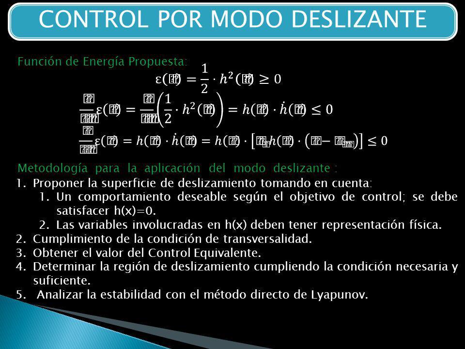 CONTROL POR MODO DESLIZANTE Función de Energía Propuesta: Metodología para la aplicación del modo deslizante : 1.Proponer la superficie de deslizamiento tomando en cuenta: 1.Un comportamiento deseable según el objetivo de control; se debe satisfacer h(x)=0.