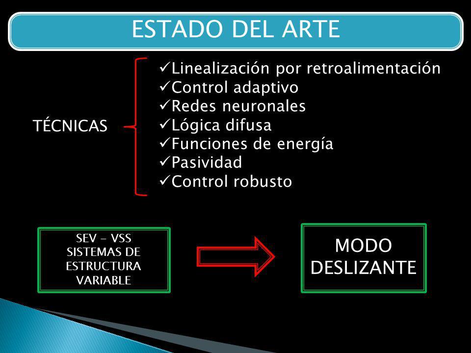 -ESTADO DEL ARTE EL CONVERTIDOR BUCK-BOOST DC/DC CONTROL POR MODO DESLIZANTE