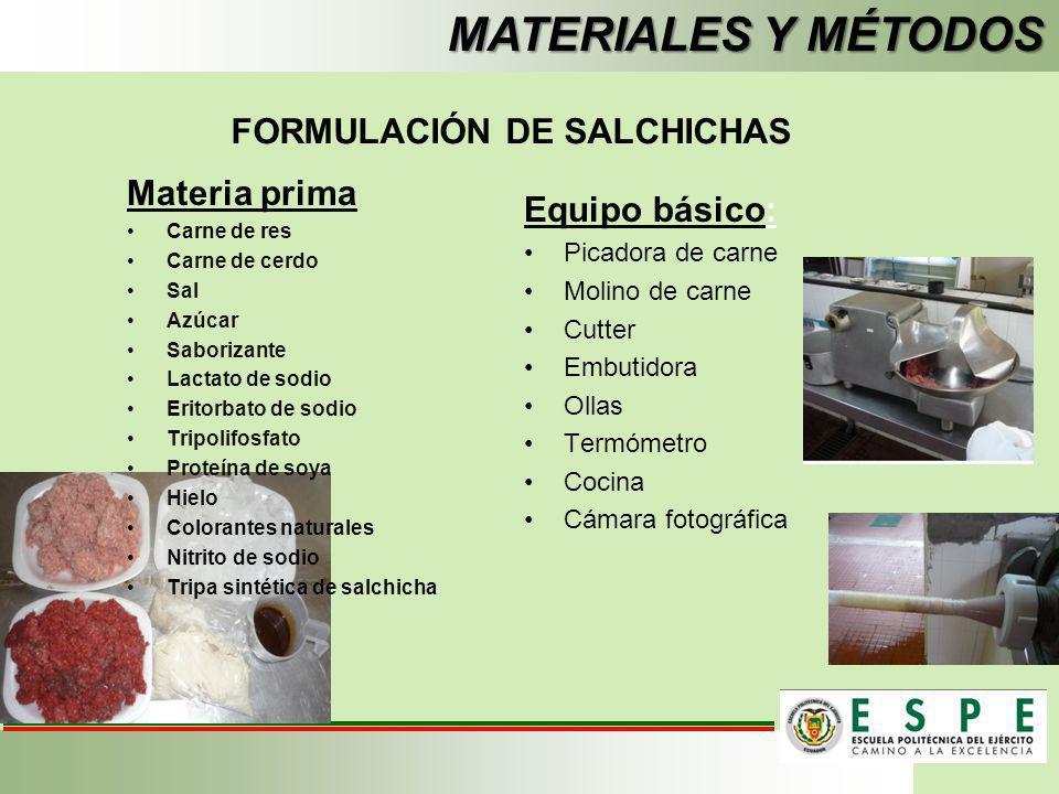 FORMULACIÓN DE SALCHICHAS Materia prima Carne de res Carne de cerdo Sal Azúcar Saborizante Lactato de sodio Eritorbato de sodio Tripolifosfato Proteín
