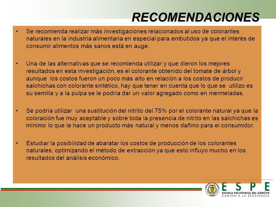 RECOMENDACIONES Se recomienda realizar más investigaciones relacionados al uso de colorantes naturales en la industria alimentaria en especial para em