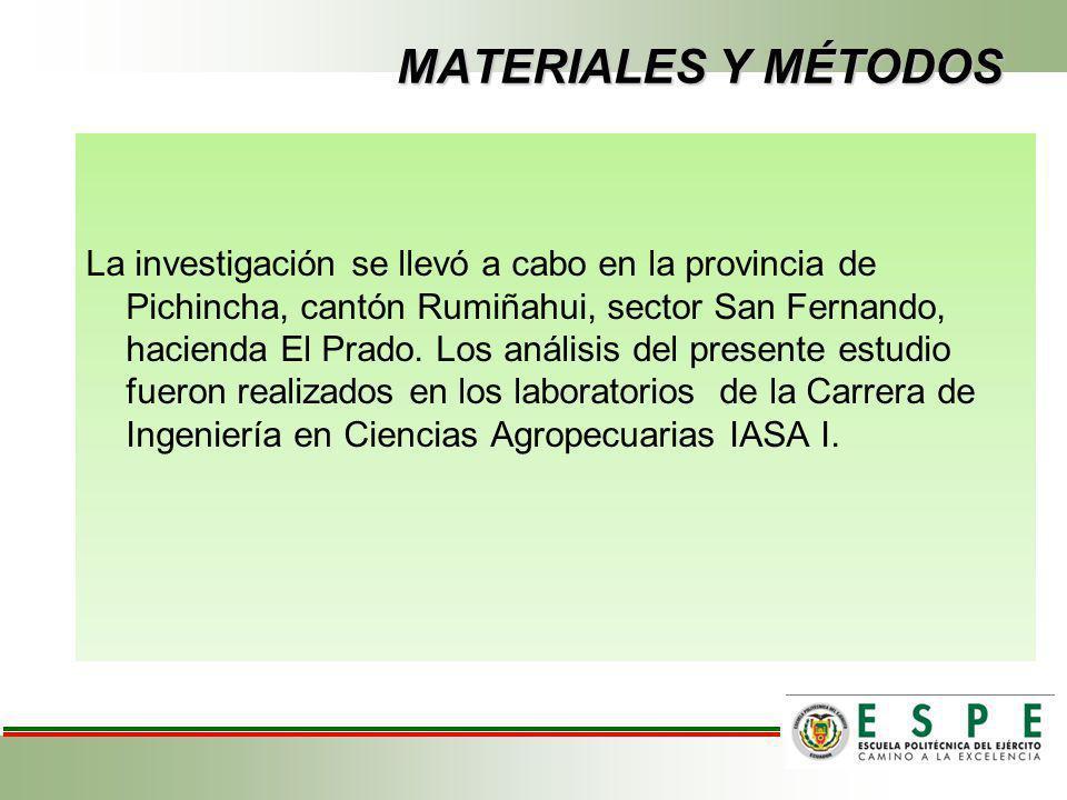 MATERIALES Y MÉTODOS La investigación se llevó a cabo en la provincia de Pichincha, cantón Rumiñahui, sector San Fernando, hacienda El Prado. Los anál