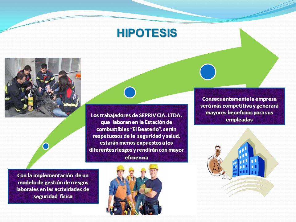 HIPOTESIS Los trabajadores de SEPRIV CIA. LTDA. que laboran en la Estación de combustibles El Beaterio, serán respetuosos de la seguridad y salud, est