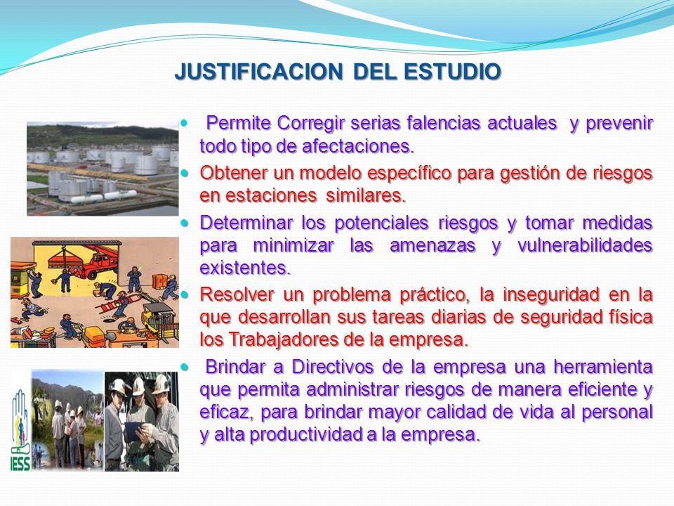 JUSTIFICACION DEL ESTUDIO Permite Corregir serias falencias actuales y prevenir todo tipo de afectaciones. Obtener un modelo específico para gestión d