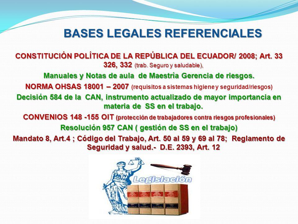 BASES LEGALES REFERENCIALES CONSTITUCIÓN POLÍTICA DE LA REPÚBLICA DEL ECUADOR/ 2008; Art. 33 326, 332 (trab. Seguro y saludable), Manuales y Notas de