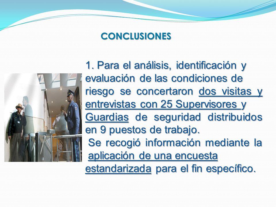 CONCLUSIONES 1. Para el análisis, identificación y evaluación de las condiciones de riesgo se concertaron dos visitas y entrevistas con 25 Supervisore