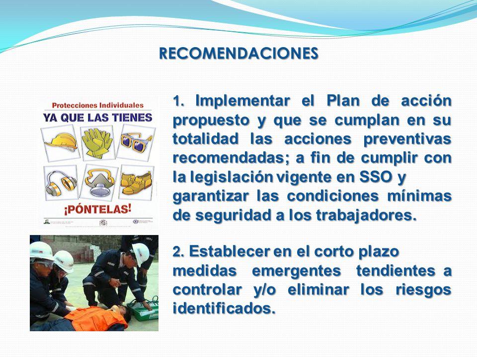 RECOMENDACIONES 1. Implementar el Plan de acción propuesto y que se cumplan en su totalidad las acciones preventivas recomendadas; a fin de cumplir co