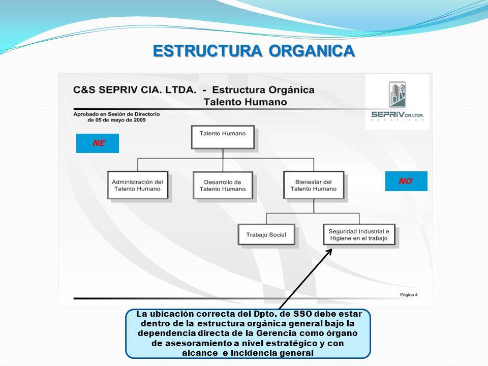 ESTRUCTURA ORGANICA La ubicación correcta del Dpto. de SSO debe estar dentro de la estructura orgánica general bajo la dependencia directa de la Geren