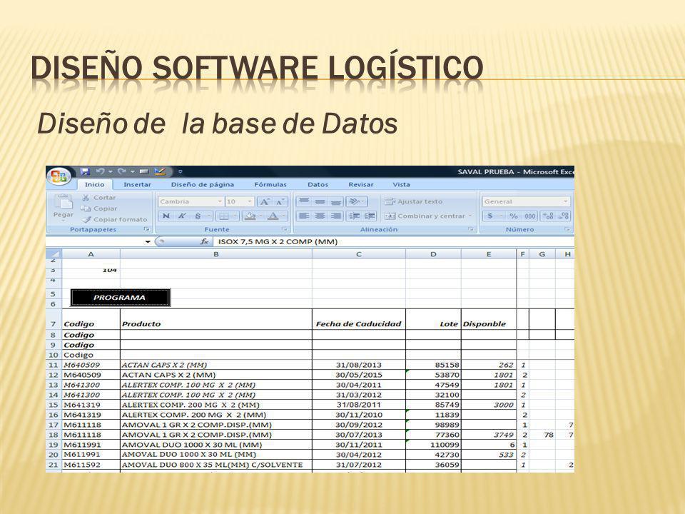 Diseño de la base de Datos
