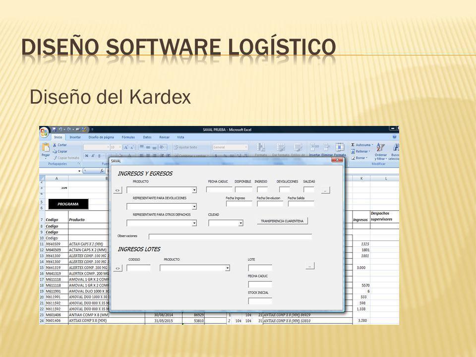 Diseño del Kardex