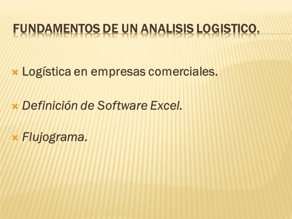 Logística en empresas comerciales. Definición de Software Excel. Flujograma.