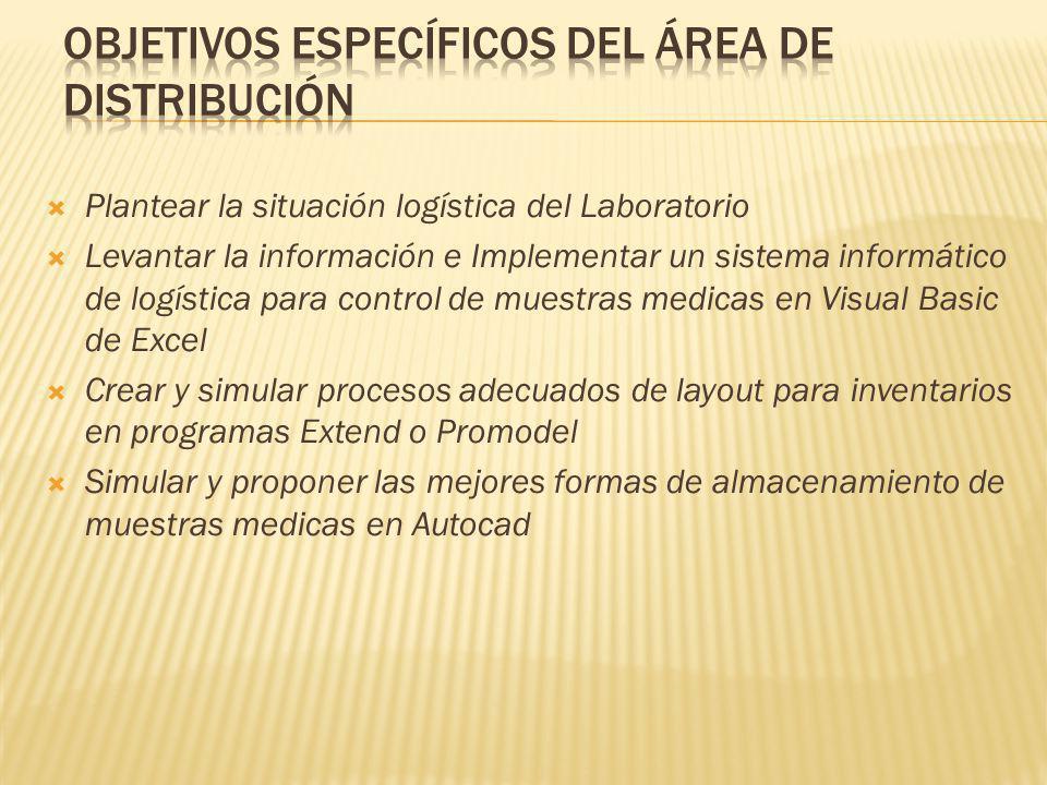 Plantear la situación logística del Laboratorio Levantar la información e Implementar un sistema informático de logística para control de muestras med