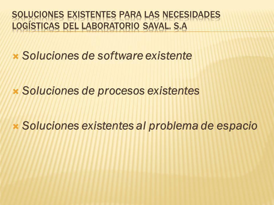 Soluciones de software existente Soluciones de procesos existentes Soluciones existentes al problema de espacio