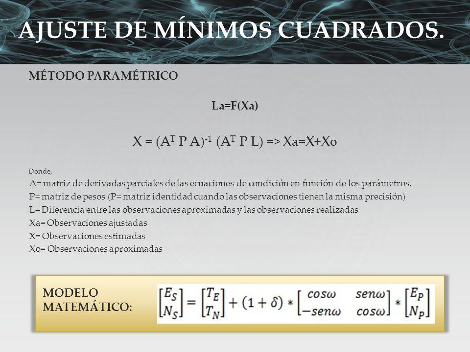 AJUSTE DE MÍNIMOS CUADRADOS. MÉTODO PARAMÉTRICO La=F(Xa) X = (A T P A) -1 (A T P L) => Xa=X+Xo Donde, A= matriz de derivadas parciales de las ecuacion