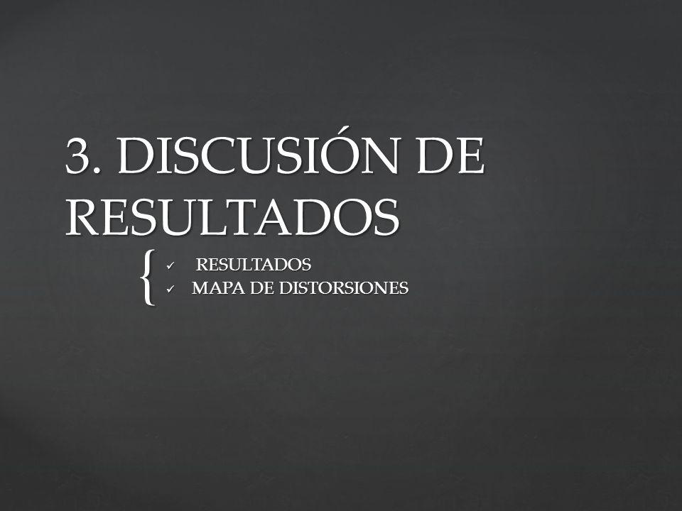 { 3. DISCUSIÓN DE RESULTADOS RESULTADOS RESULTADOS MAPA DE DISTORSIONES MAPA DE DISTORSIONES