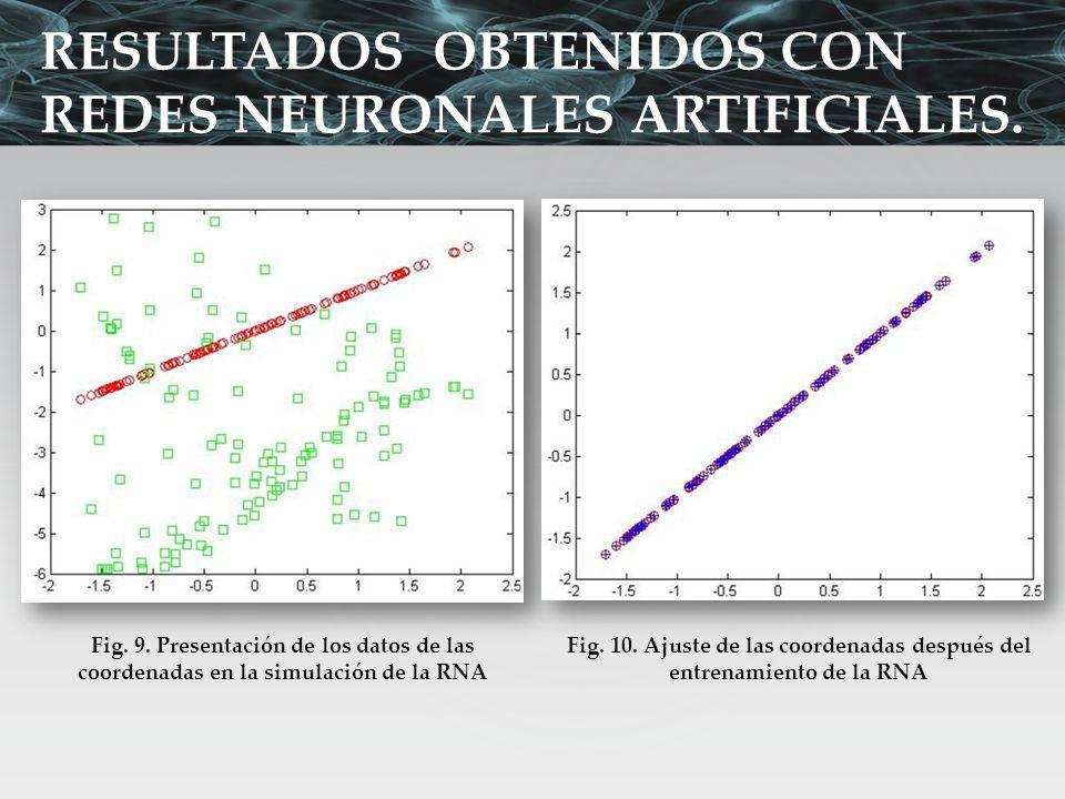 RESULTADOS OBTENIDOS CON REDES NEURONALES ARTIFICIALES. Fig. 9. Presentación de los datos de las coordenadas en la simulación de la RNA Fig. 10. Ajust