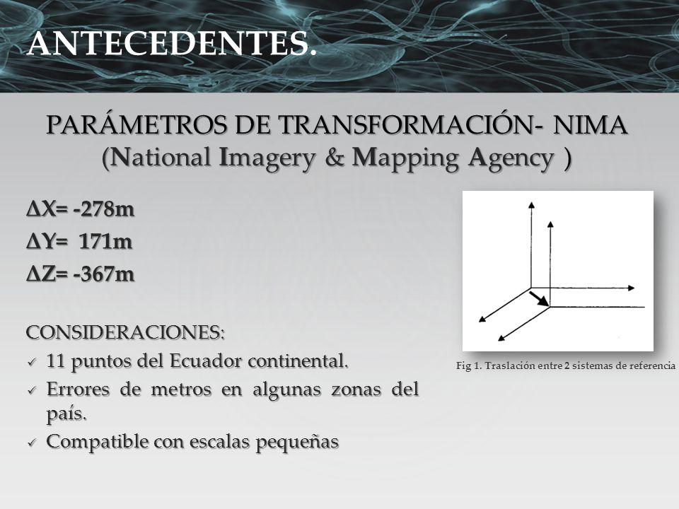 PARÁMETROS DE TRANSFORMACIÓN- IGM ANTECEDENTES.