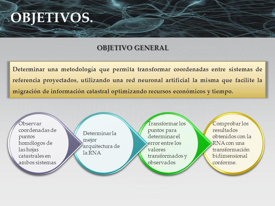 OBJETIVOS. Determinar una metodología que permita transformar coordenadas entre sistemas de referencia proyectados, utilizando una red neuronal artifi