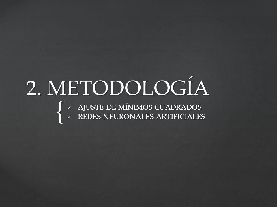{ 2. METODOLOGÍA AJUSTE DE MÍNIMOS CUADRADOS AJUSTE DE MÍNIMOS CUADRADOS REDES NEURONALES ARTIFICIALES REDES NEURONALES ARTIFICIALES