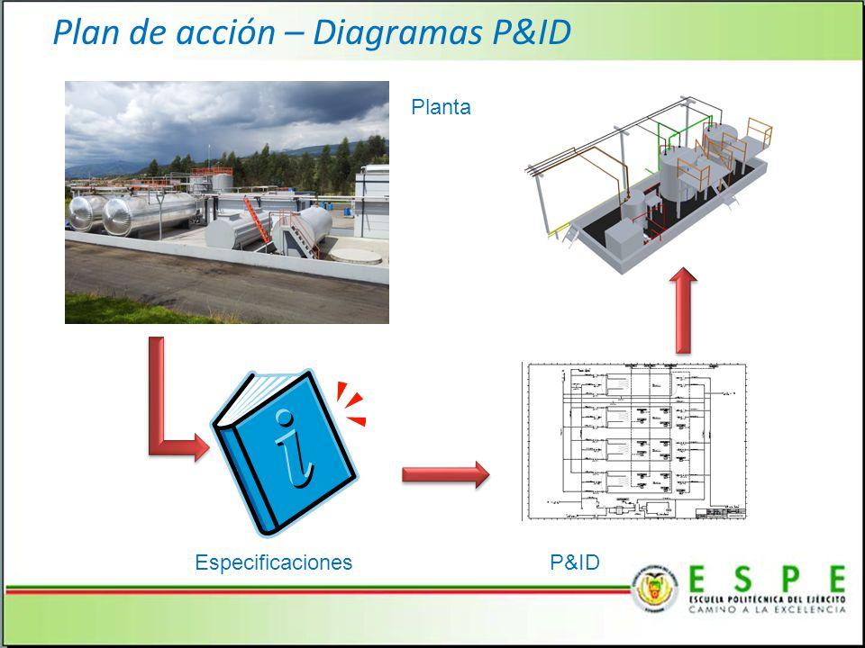 Plan de acción – Diagramas P&ID Planta EspecificacionesP&ID