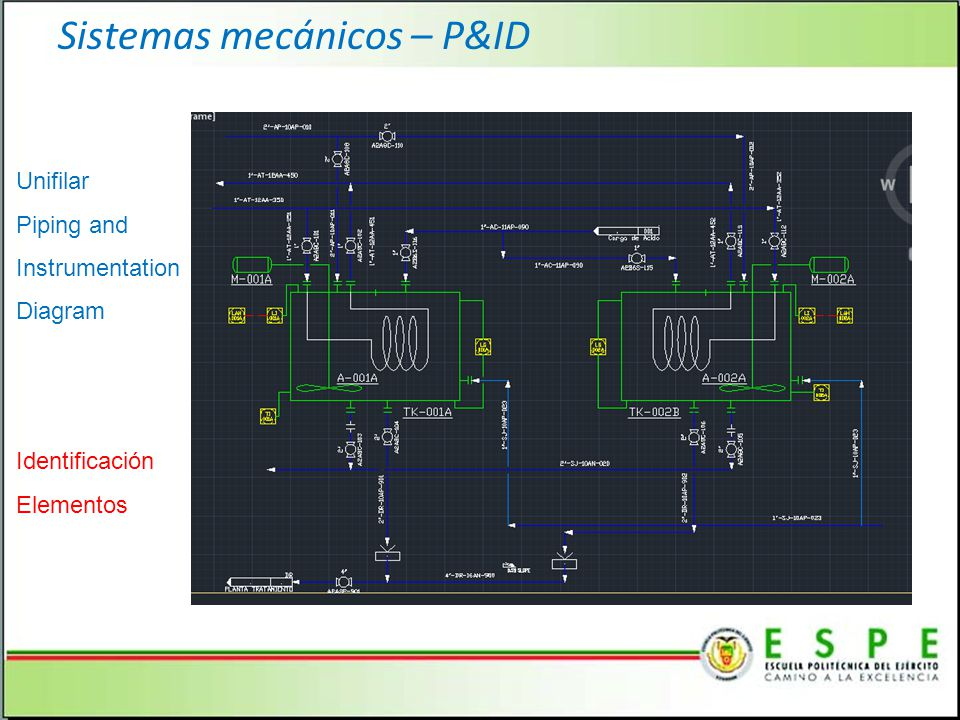 Sistemas mecánicos – P&ID Unifilar Piping and Instrumentation Diagram Identificación Elementos