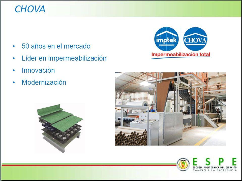 CHOVA 50 años en el mercado Líder en impermeabilización Innovación Modernización
