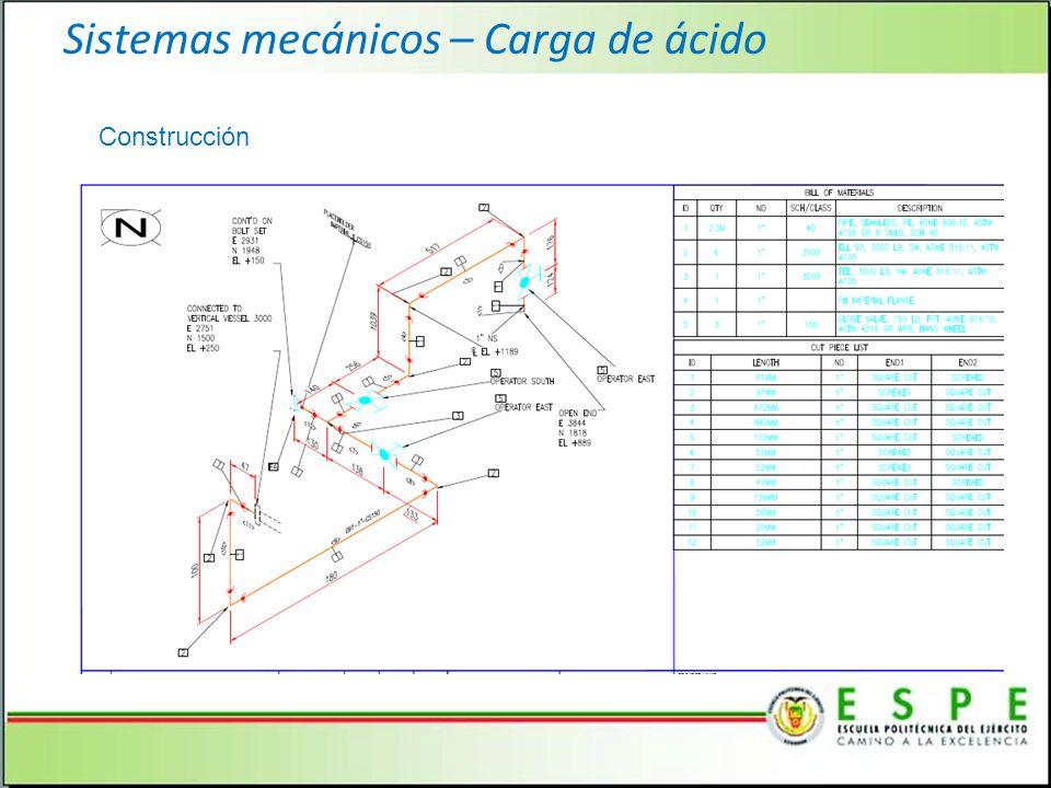 Sistemas mecánicos – Carga de ácido Construcción