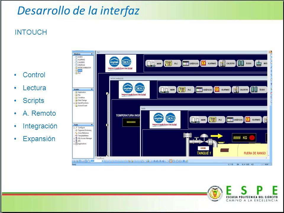 Desarrollo de la interfaz INTOUCH Control Lectura Scripts A. Remoto Integración Expansión