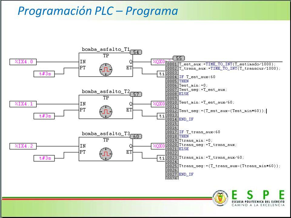 Programación PLC – Programa