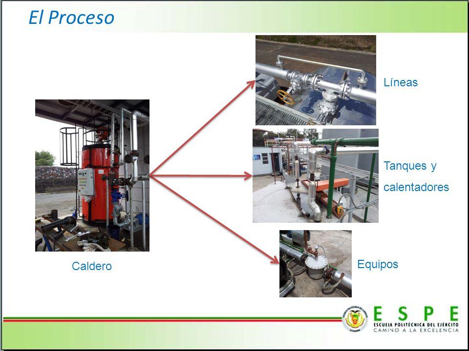 Sistemas mecánicos – Levas Working Model