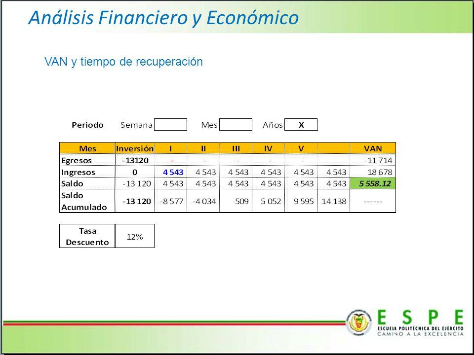 Análisis Financiero y Económico VAN y tiempo de recuperación