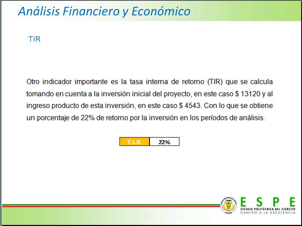 Análisis Financiero y Económico TIR